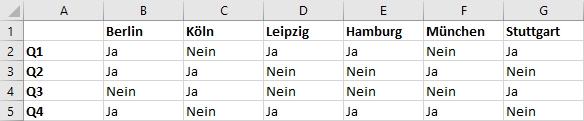 Beispiel-Tabelle-Zeilen-und-Spalten-anpassen
