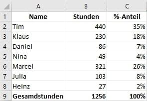 Prozentualen-Anteil-Liste-mit-gegenprüfung